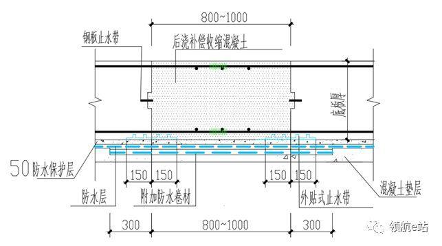 中建最新地下室防水施工方案_10
