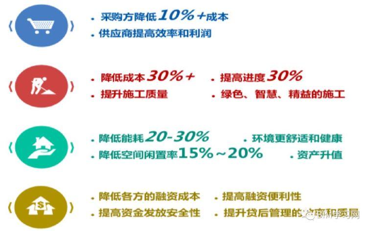 施工行业现状2019与施工信息化发展透析_3