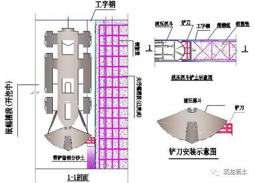 800厚地下连续墙施工方法及质量检测_18