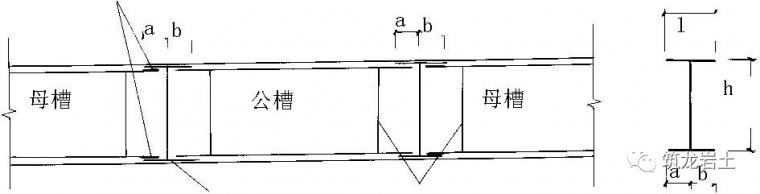 800厚地下连续墙施工方法及质量检测_19