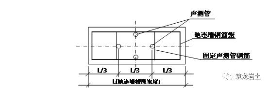 800厚地下连续墙施工方法及质量检测_36