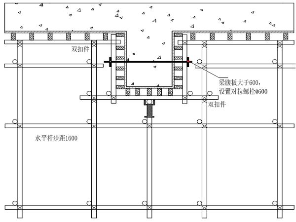 地下室顶板模板支撑及加固搭设施工方案2017