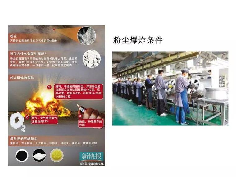 近年重大安全生产事故处理|PPT_26