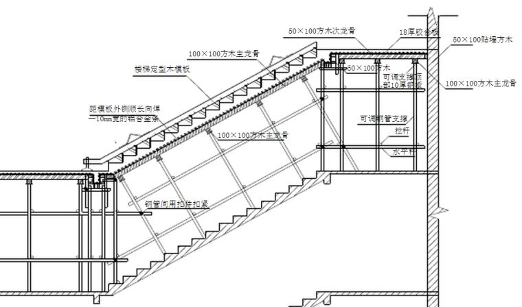 塔楼商业住宅双层人防地下室工程施工方案