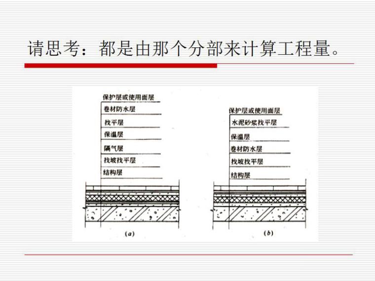 屋面工程(屋面构成及排水施工)PDF,共25页