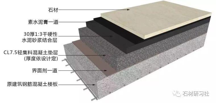 注意了!10类石材地面施工技术方案,全讲解