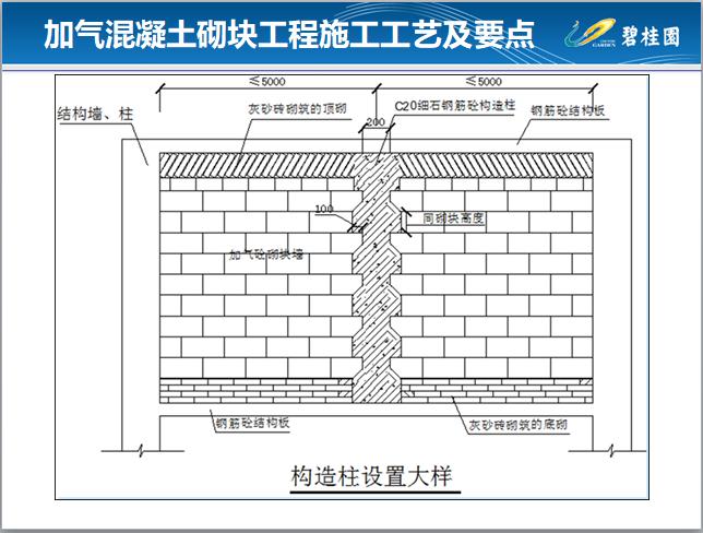 碧桂园加气混凝土砌块工程施工工艺及要点
