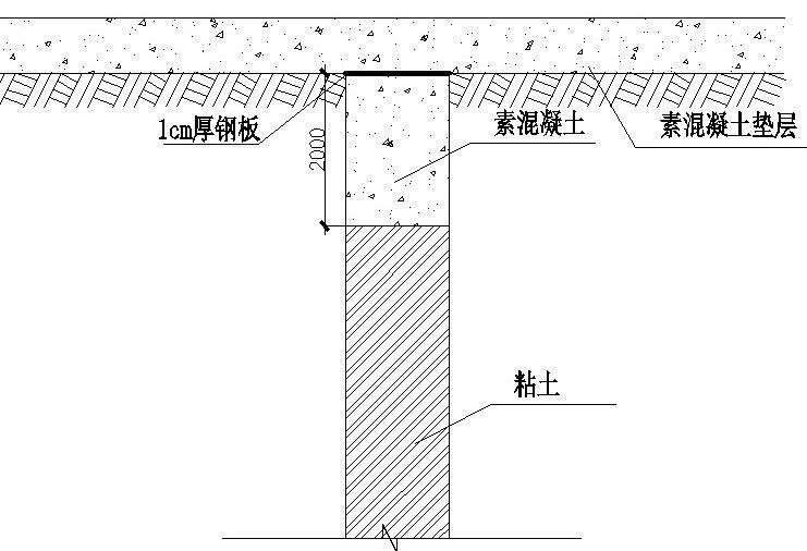 基坑降水施工作业指导书(51页)