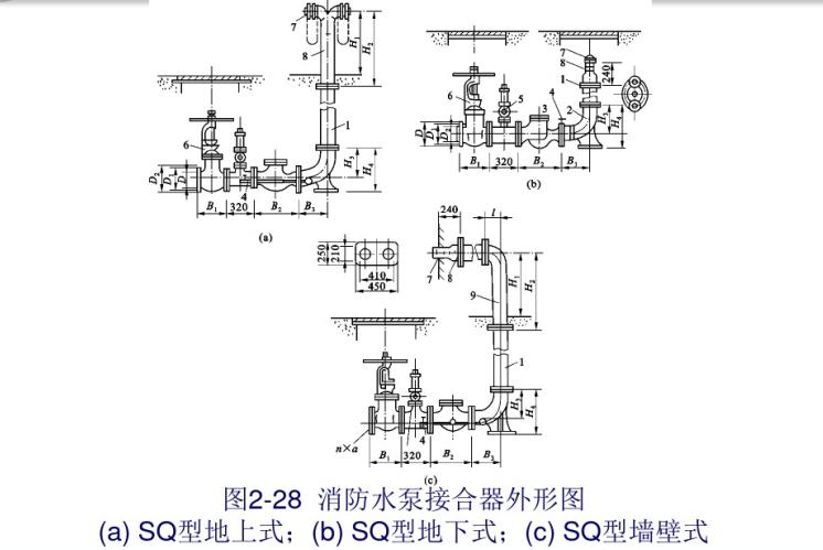 消防水泵接合器外形图