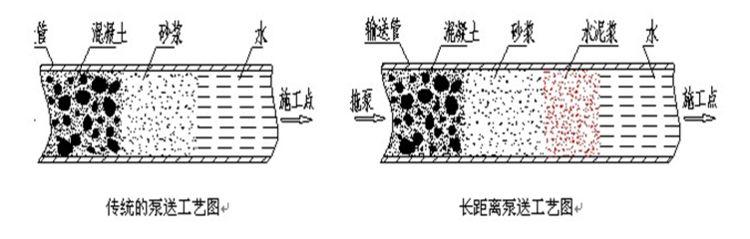 连续刚构桥悬臂浇筑施工工法揭秘_26