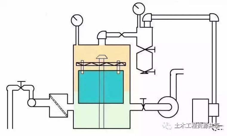 基坑降水工程常见施工问题及应急措施!_3