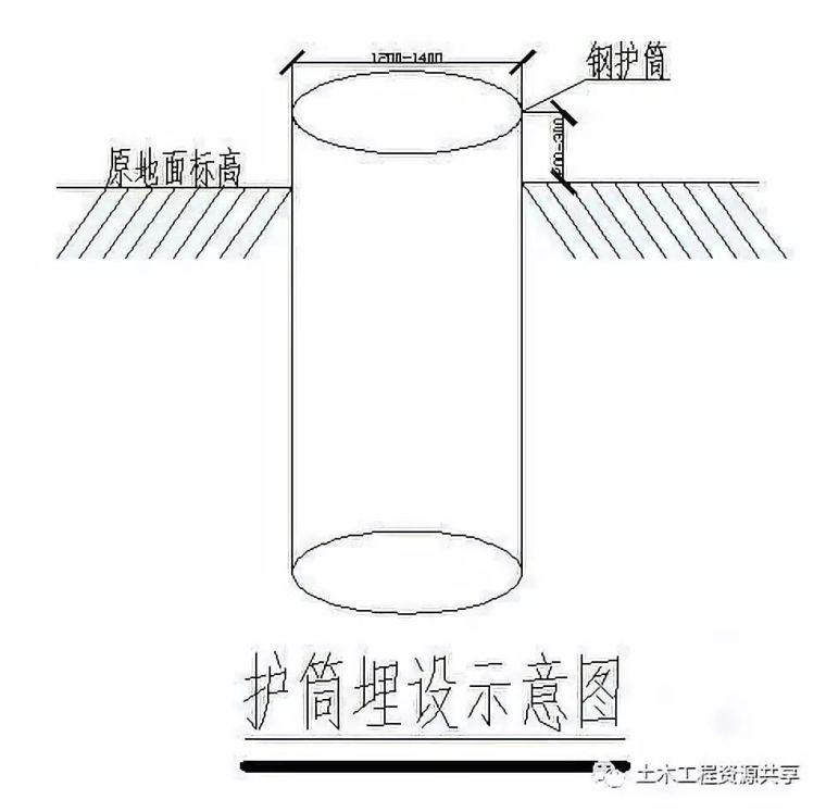 基坑降水工程常见施工问题及应急措施!_7
