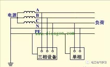 最安全的供电系统TN-S接零保护系统_1