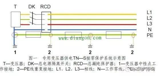 最安全的供电系统TN-S接零保护系统_2