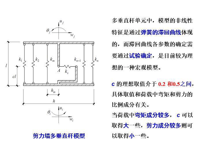 基于多垂直杆宏单元模型剪力墙抗震性能分析