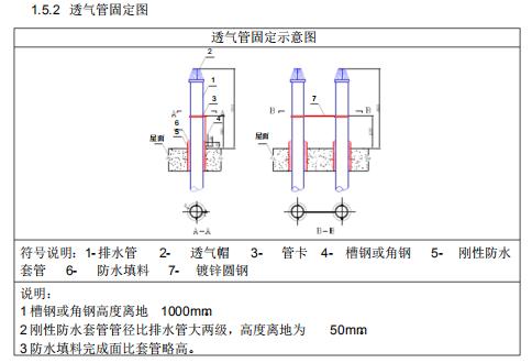 透气管安装