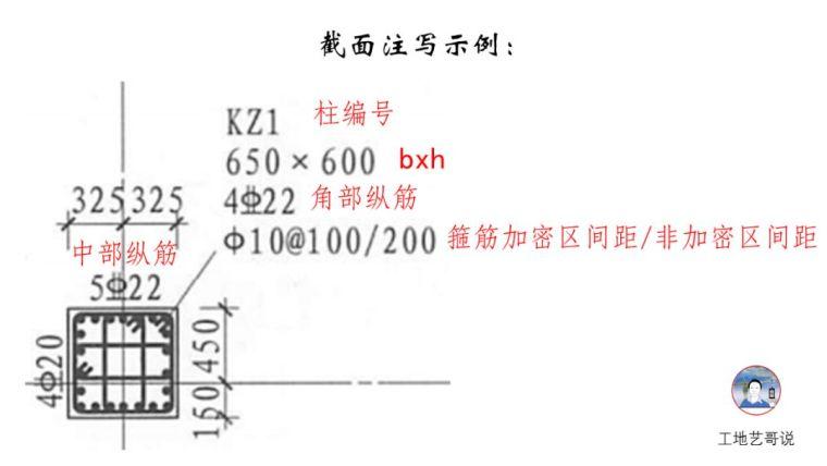结构钢筋89种构件图解_4