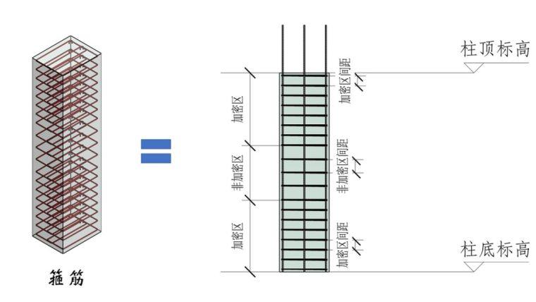 结构钢筋89种构件图解_2