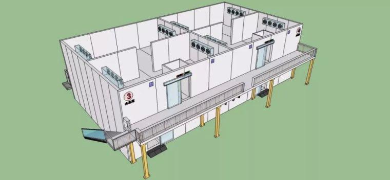 [干货]冷库建设运营的成本分析与控制