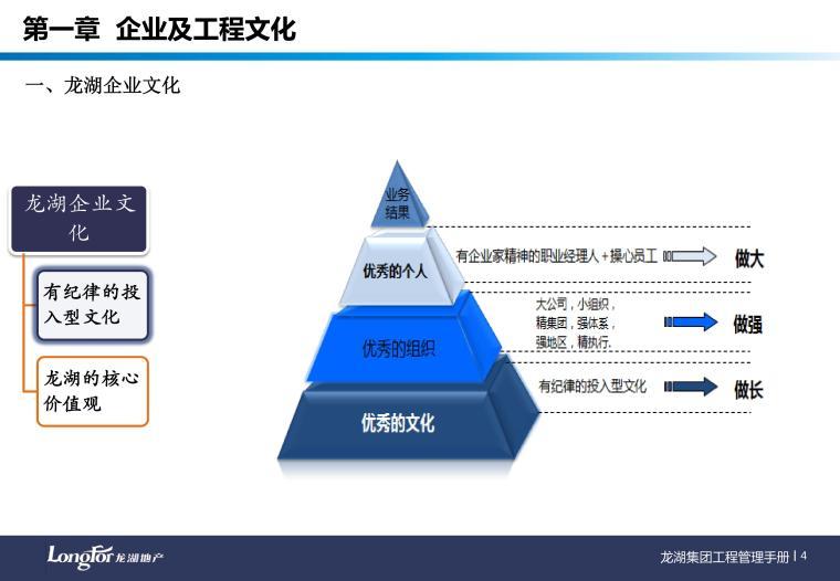 龙湖集团工程管理手册宣讲