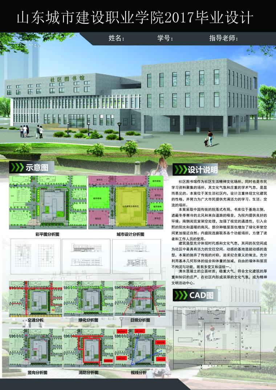 景观设计展板_景观毕业设计作品(3)