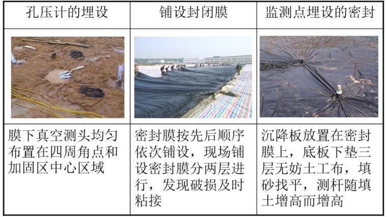 塑料排水板施工2