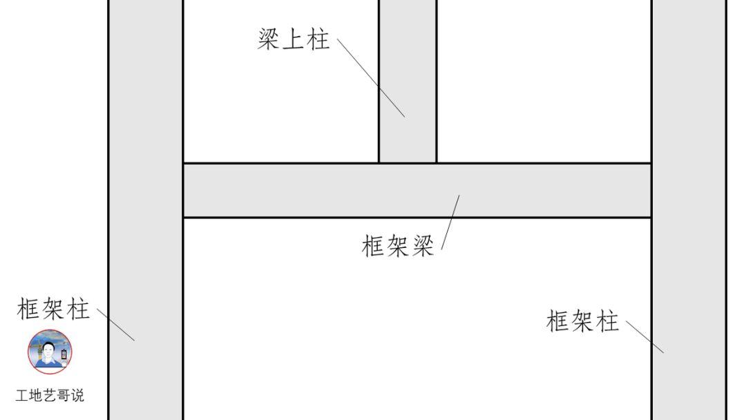 结构钢筋89种构件图解_8