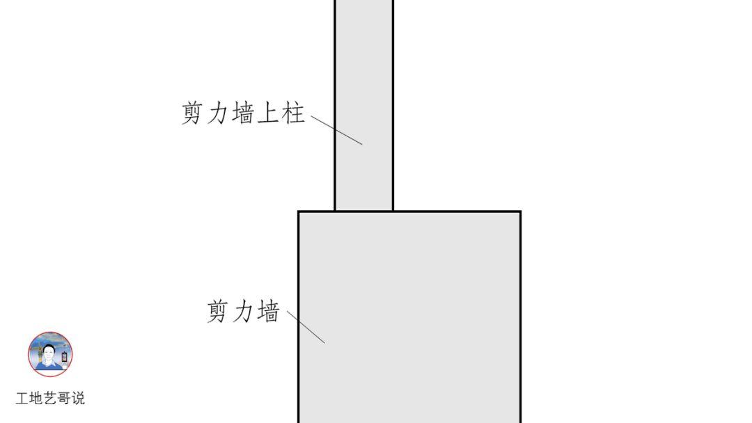 结构钢筋89种构件图解_9