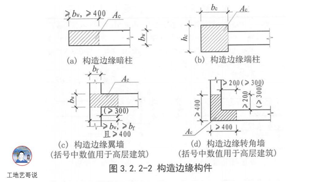 结构钢筋89种构件图解_14
