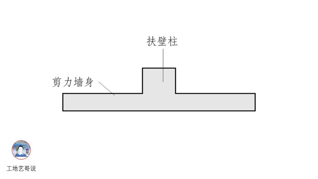 结构钢筋89种构件图解_16