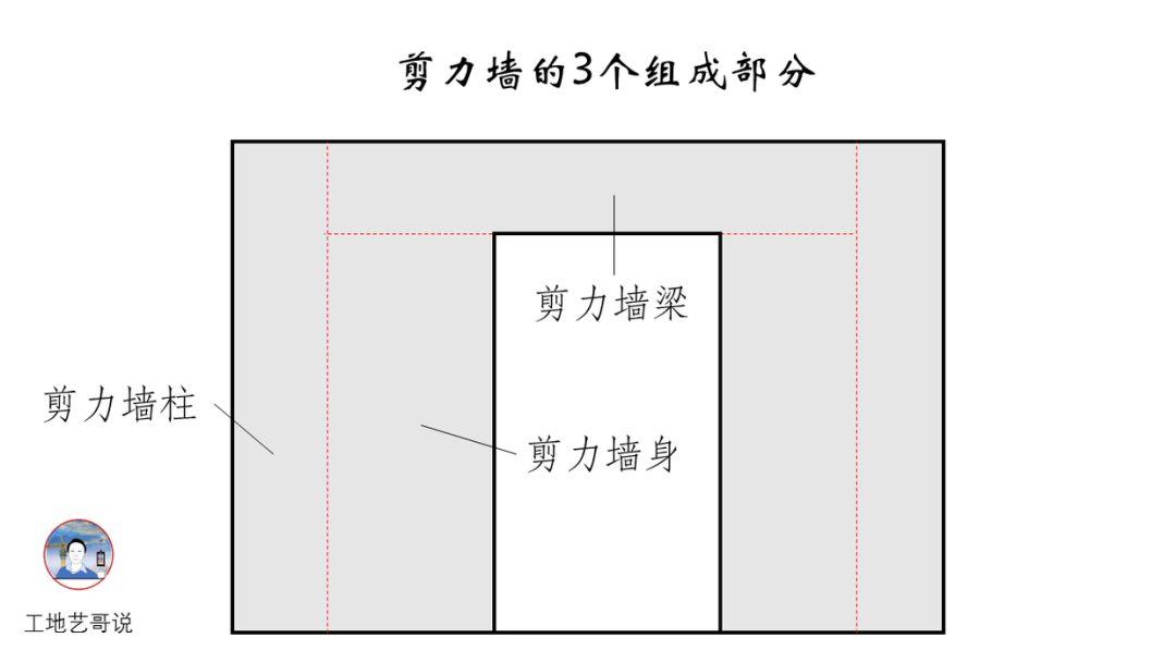 结构钢筋89种构件图解_11