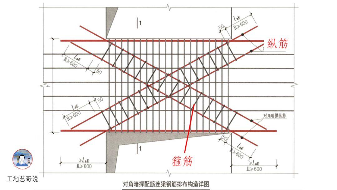 结构钢筋89种构件图解_20