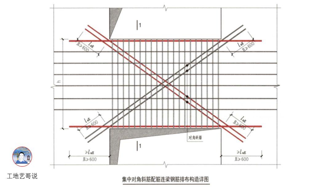 结构钢筋89种构件图解_22