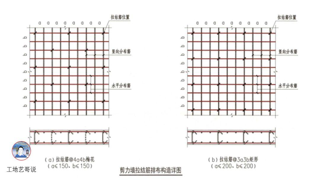 结构钢筋89种构件图解_28