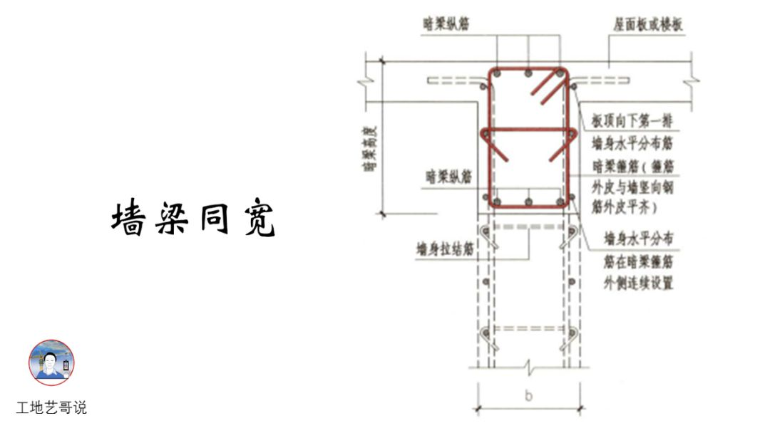 结构钢筋89种构件图解_24