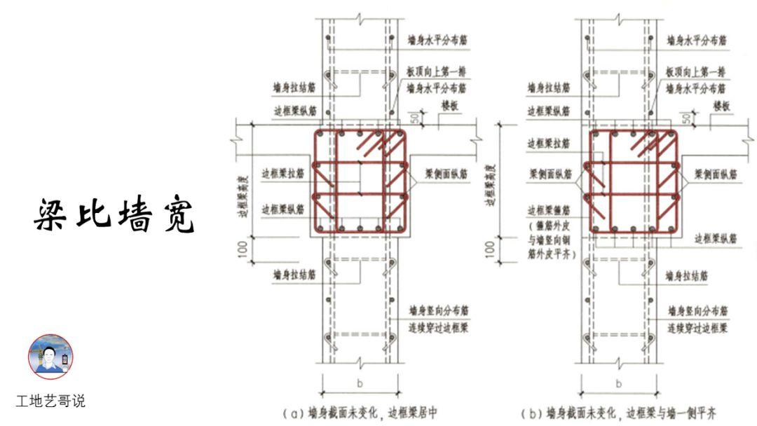 结构钢筋89种构件图解_25