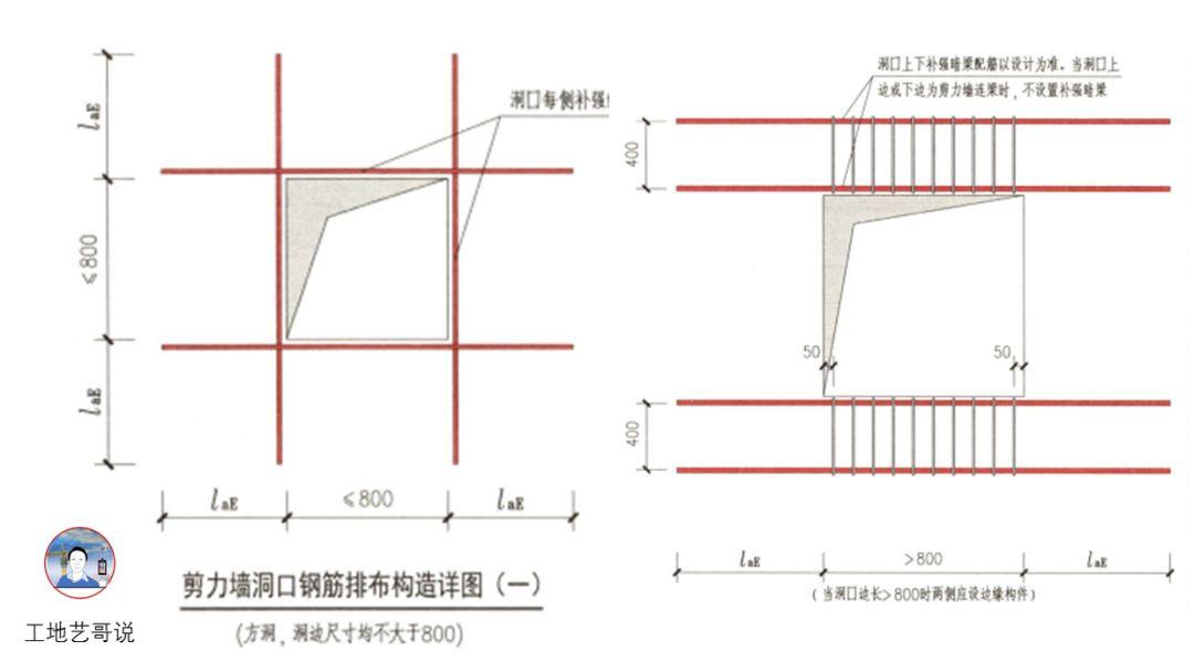 结构钢筋89种构件图解_32