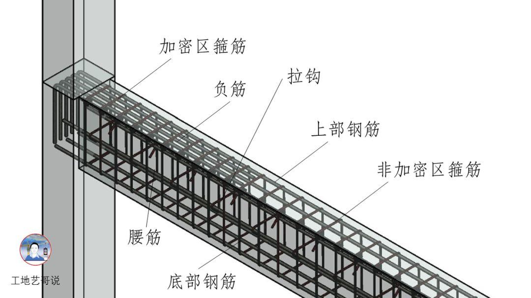 结构钢筋89种构件图解_37