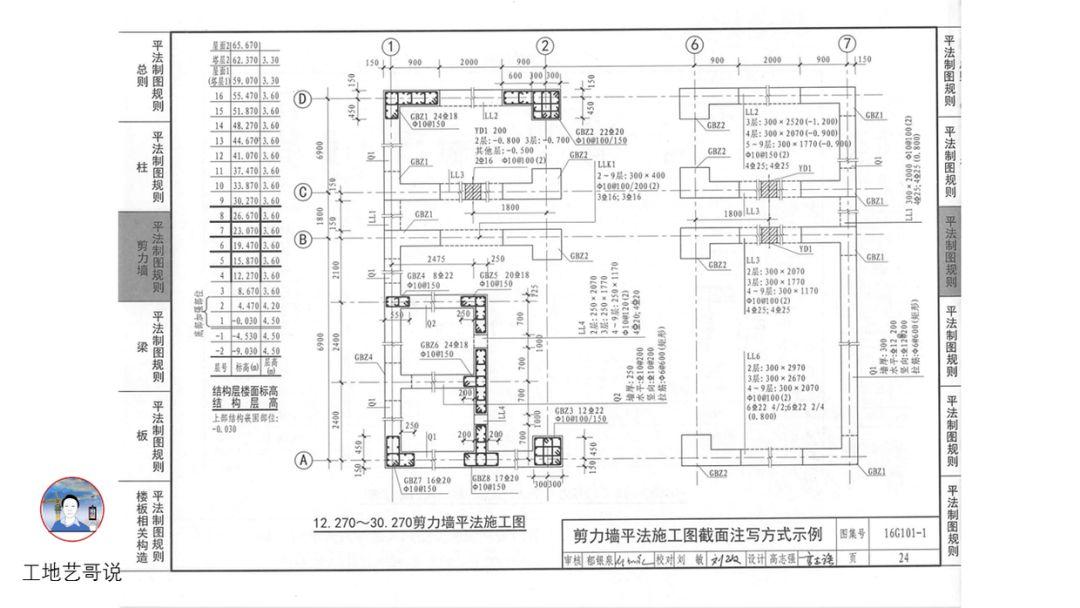 结构钢筋89种构件图解_35