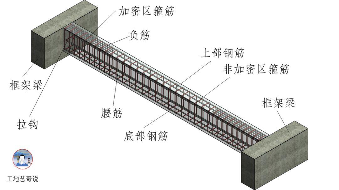 结构钢筋89种构件图解_44