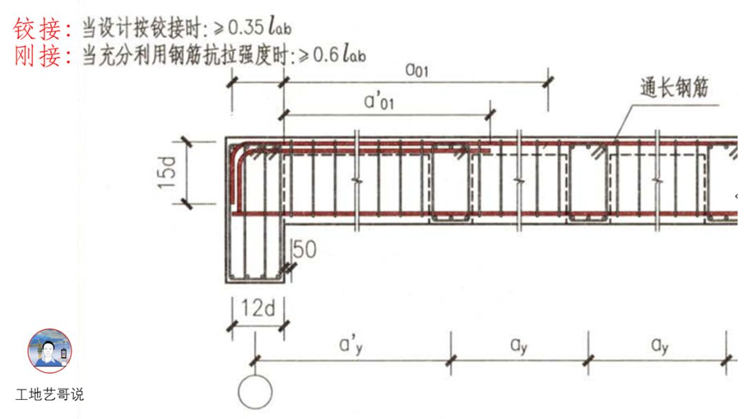 结构钢筋89种构件图解_49