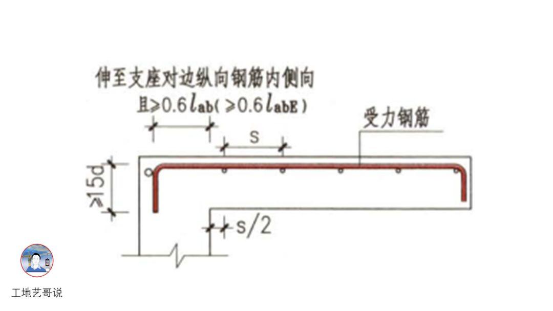 结构钢筋89种构件图解_57