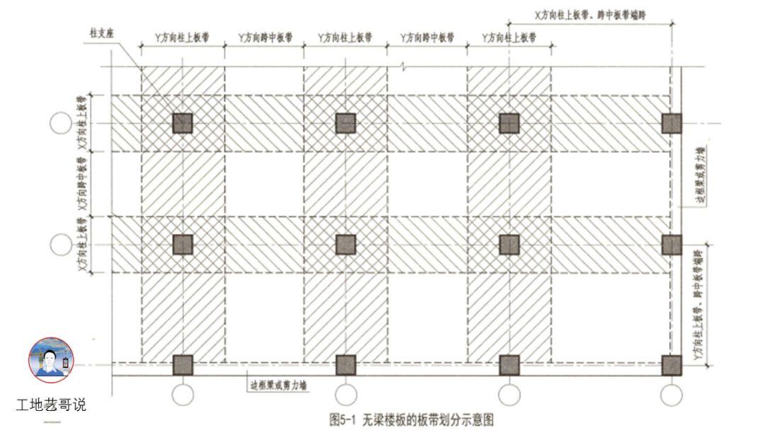 结构钢筋89种构件图解_58
