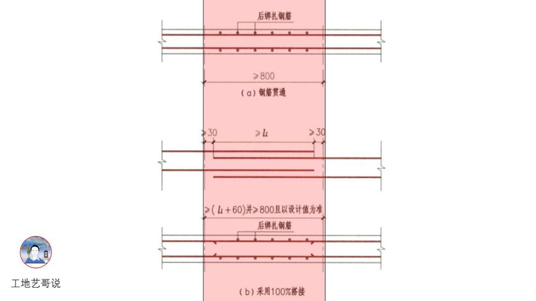 结构钢筋89种构件图解_61