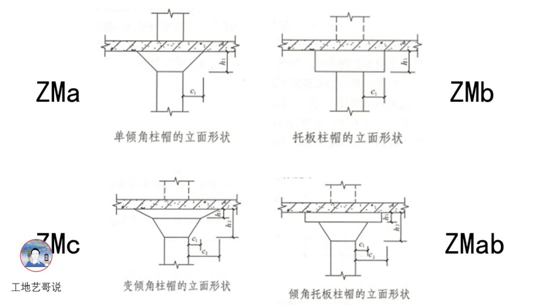 结构钢筋89种构件图解_62