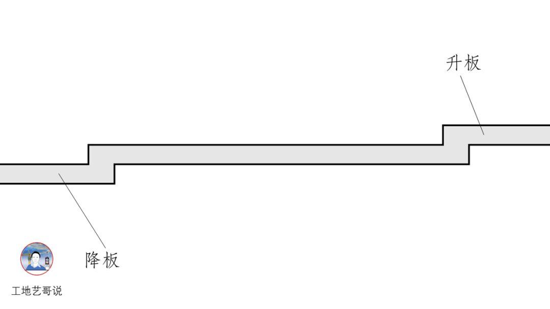 结构钢筋89种构件图解_63
