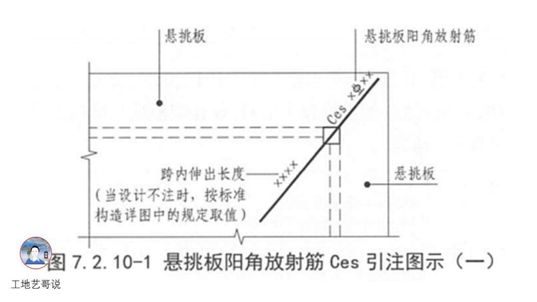 结构钢筋89种构件图解_69