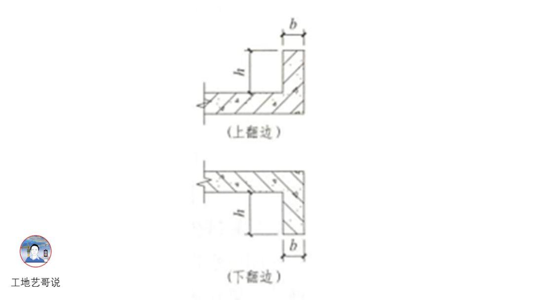结构钢筋89种构件图解_66