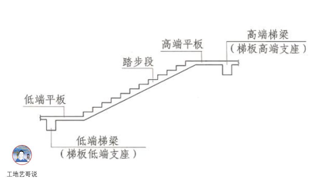 结构钢筋89种构件图解_75