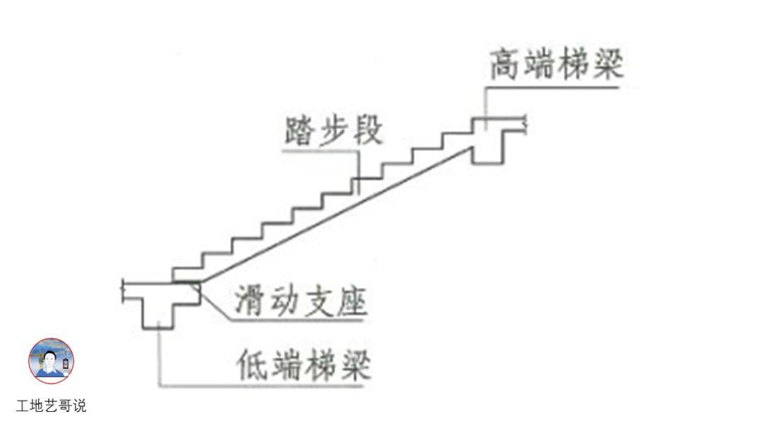 结构钢筋89种构件图解_79